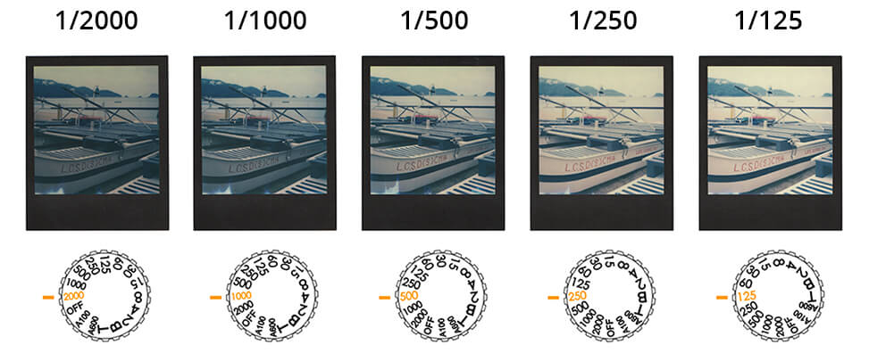 Results of corresponding shutter speed on Time Machine under same circumstance